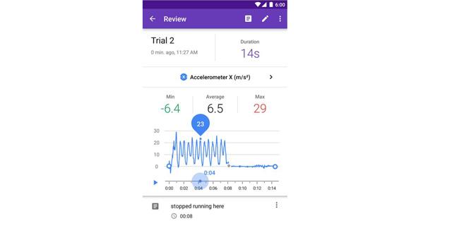 """האפליקציה של ד""""ר ספוק: גוגל הופכת את הסמארטפון למעבדה ניידת"""