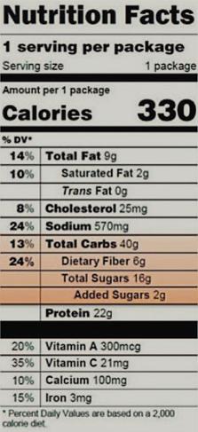 תוויות המזון החדשות שמחייב ה-FDA עם פירוט כמות הסוכר