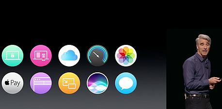 Macos new features אפל Apple, צילום מסך: מתוך אתר אפל