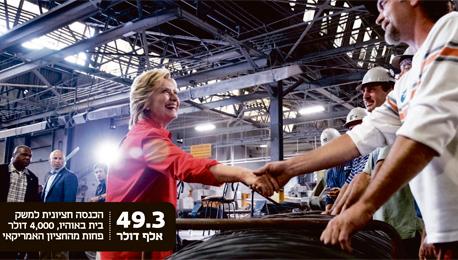 אינפו הילארי קלינטון ב מפעל ג'ונסטאון פנסילבניה, צילום: איי.פי.