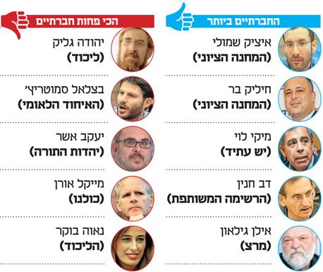 , צילומים: בשמת איבי, עומר מסינגר, יובל חן, אלכס קולומויסקי, אוראל כהן, יואב דודקביץ