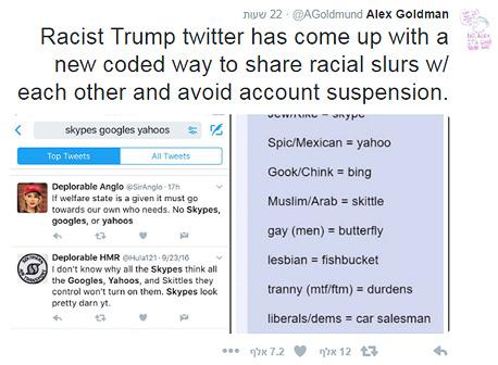 תומכי טראמפ גזענות טוויטר