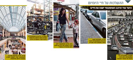 , צילומים: יובל חן, עמית שעל, אסף גלעד, צביקה טישלר, בלומברג