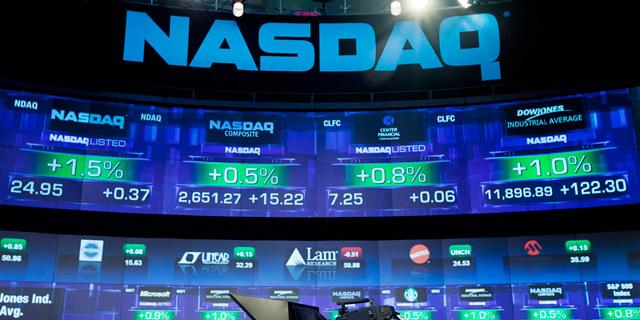 """נעילה מעורבת בוול סטריט: נאסד""""ק איבד 1.3%, דאו ג'ונס עלה ב-0.4% לשיא חדש"""