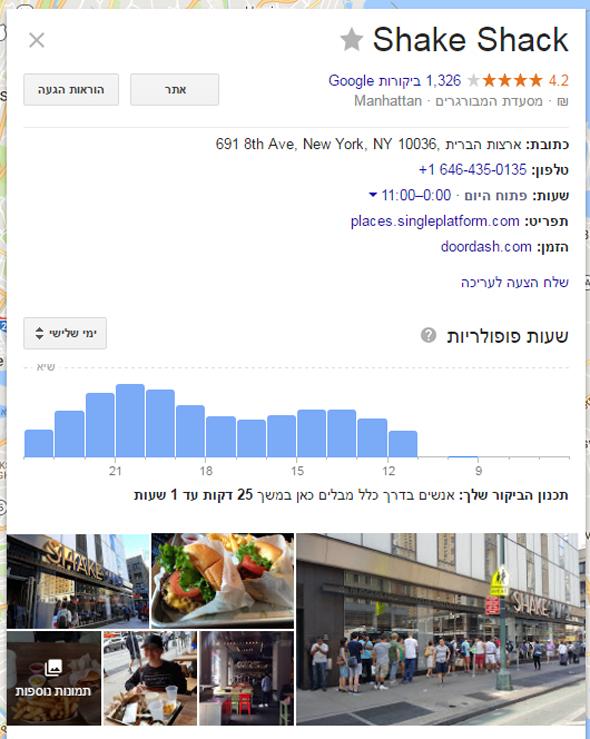 גוגל שירותי מיקום שעות עומס