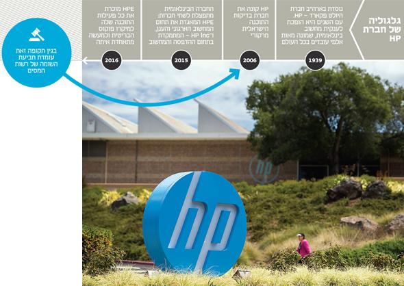 אינפו גלגוליה של חברת HP, צילום: בלומברג