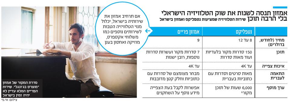 אינפו אמזון תנסה לשנות את שוק הטלוויזיה הישראלי, צילום: איי פי