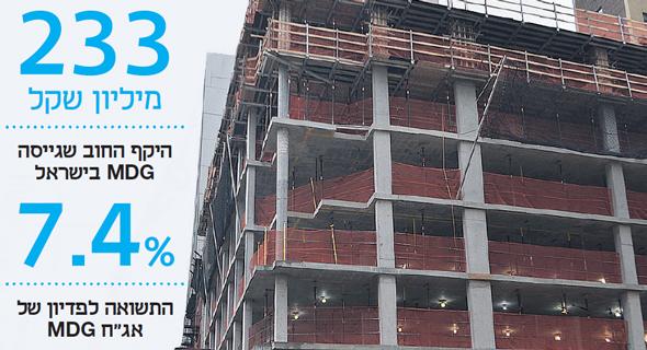 המלון ש־ MDG בונה באזור האדסון יארד. השקעה של 159 מיליון שקל, צילום: אורן פרוינד