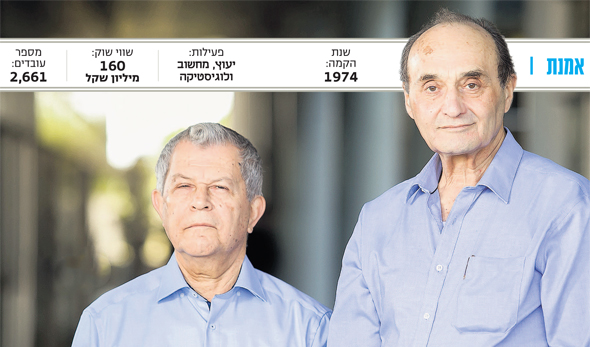 """מימין: יו""""ר אמנת אברהם אסף והמנכ""""ל שמואל בראור , צילום: אוראל כהן"""