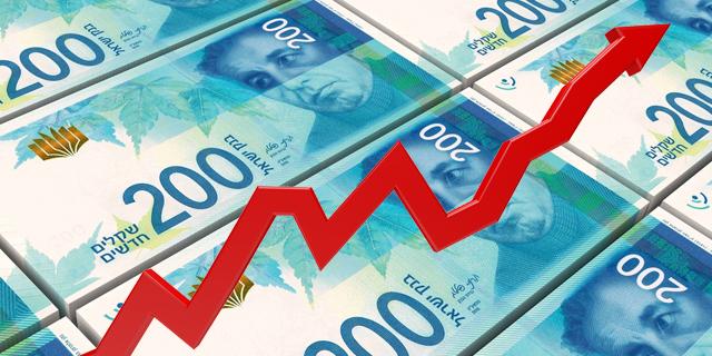 """הלמ""""ס: הצמיחה ברבעון הראשון של השנה - 4.7%"""