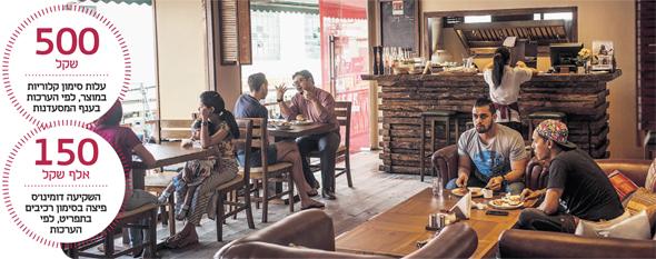 """לקוחות במסעדה בארה""""ב. בעלי העסקים מפחדים מגל תביעות ייצוגיות"""
