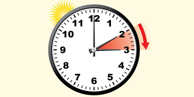 הלילה בשעה 2:00 ייכנס לתוקפו שעון הקיץ בישראל