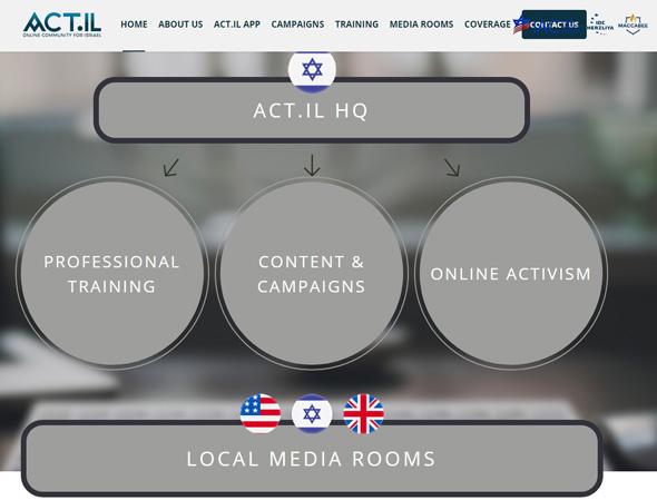 אפליקציה ממשלתית תעמולה ACT.IL , צילום: אינטרנט