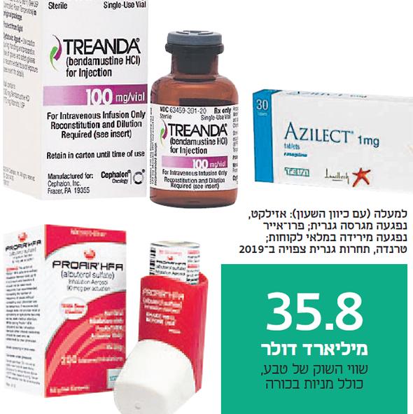 אינפו טבע תרופות אזילקט