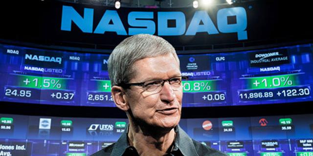 """דאו ג'ונס ונאסד""""ק זינקו ביותר מ-1%: אפל קפצה ב-2.5% לשיא כל הזמנים"""