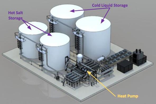 גוגל אלפבית ייצור אנרגיה מלח, צילום: Google X