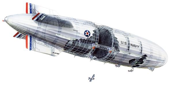 נושאת מטוסים מעופפת, גרסת העולם האמיתי, צילום: Reddit