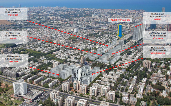 תוכניות עיריית תל אביב לחידוש רחוב לה גווארדיה, הדמיה: החברה להתחדשות עירונית