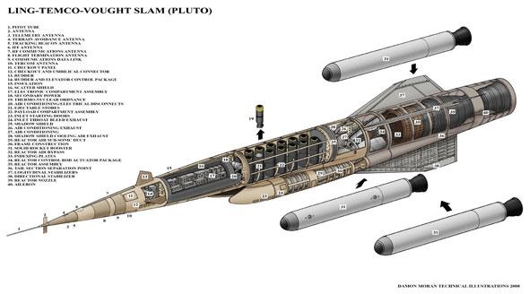 טיל נושא טילים. פלוטו