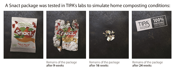 Tipa's biodegradable packaging
