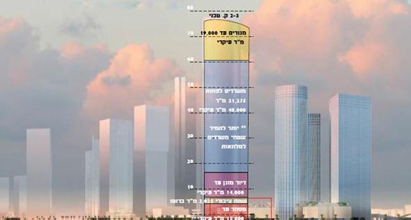 הדמיה של המגדל