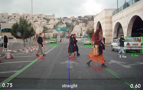 Mobileye's technology