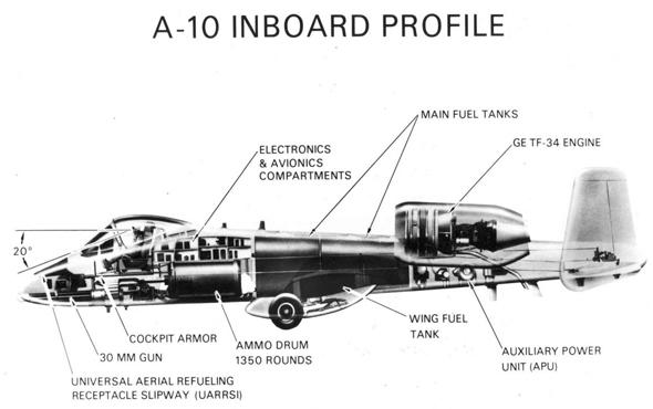 התותח תופס בערך 20% ממשקלו הריק של המטוס