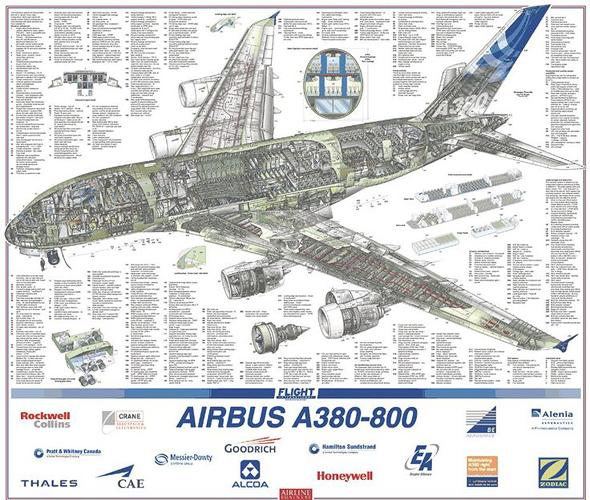 איירבוס A380