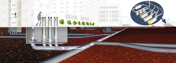 כך זה עובד: מפחי האשפה בצנרת תת קרקעית היישר למפעל המיחזור, קרדיט: sweden.se