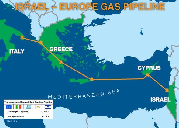 תוואי צינור הגז מישראל לאיטליה