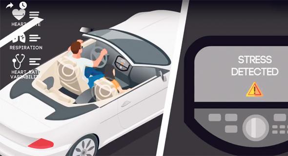 סימולציה של קריאת מצב הלחץ של הנהג על פי סנסורים של חברת נטירא