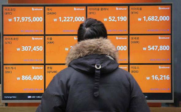 בורסת מטבעות מוצפנים בדרום קוריאה