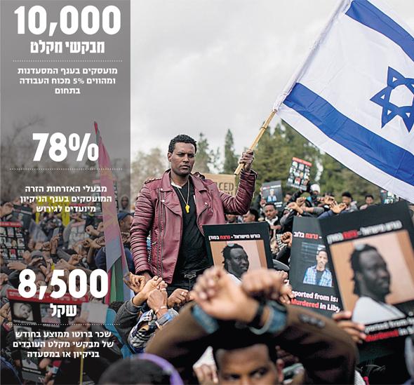 הפגנה של מבקשי מקלט בשבוע שעבר מול הכנסת, צילום: אוהד צויגנברג