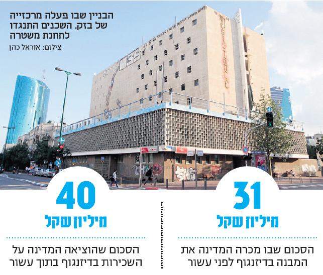 בניין מרכזייה בזק מרכזיית בזק תל אביב אינפו, צילום: אוראל כהן