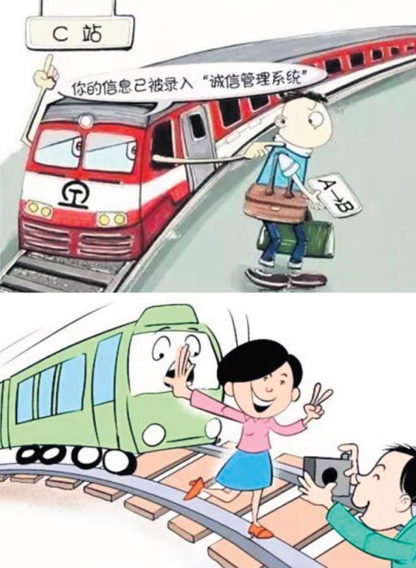 קומיקס שהרכבת הסינית מפיצה ברשת. סדרה של איורים מבהירה שהפרת הכללים מכניסה את האדם למעין רשימת מעקב מיוחדת