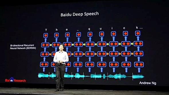השקת Deep Voice של באידו, גוגל הסינית. דגימה של שניות אחדות מספיקה לשיבוט קולכם