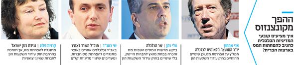 , צילומים: עמית שעל, אוראל כהן, אלכס קולומויסקי