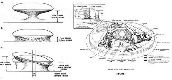 תצורת מנוע הפנקייק של פרוסט