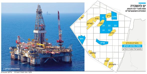 מפת מאגרי הנפט והגז המוכחים והפוטנציאלים