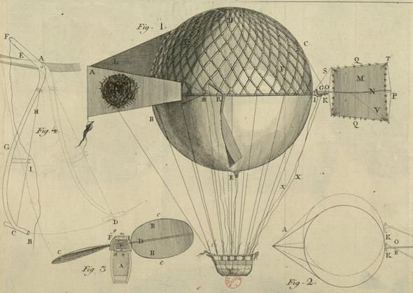 עיצוב הכדור הפורח של האחים מונגולפיה