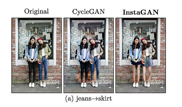 מחליפים בגדים בקליק, צילום מסך: INSTAGAN