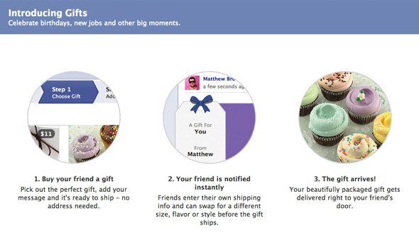 Gifts, צילום: Facebook