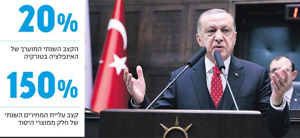 נשיא טורקיה היום. מבנה בעלות יחודי, צילום: אי.פי.איי