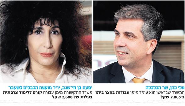 אלי כהן ויפעת בן חי-שגב