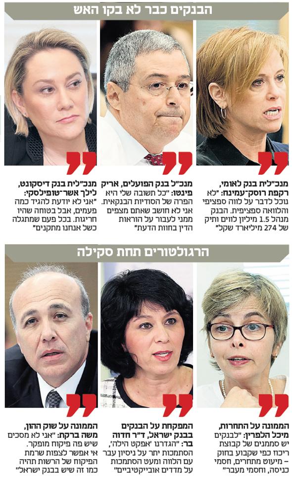 הבנקים כבר לא בקו האש, צילומים: אוראל כהן, אלעד גרשגורן, אלכס קולומויסקי, עמית שאבי