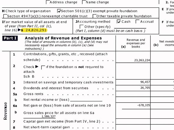 דיווח הקרן ל־IRS ב־2015. ניהלה נכסים בהיקף של כ־25 מיליון דולר