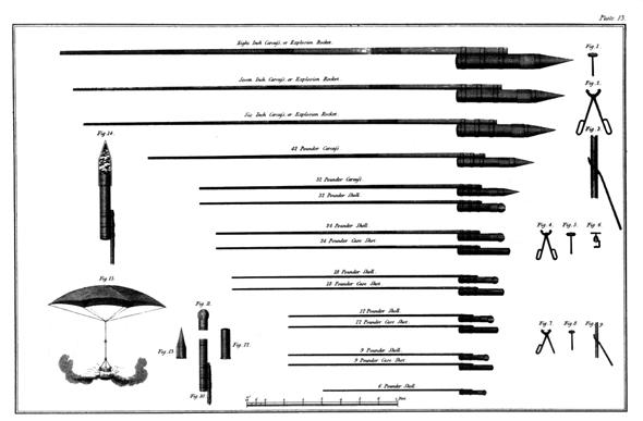 דגמי רקטות מתקופת מלחמות נפוליאון