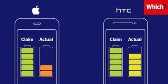 זמן הסוללה באייפון נמוך ב-30% ממה שהבטיחה אפל