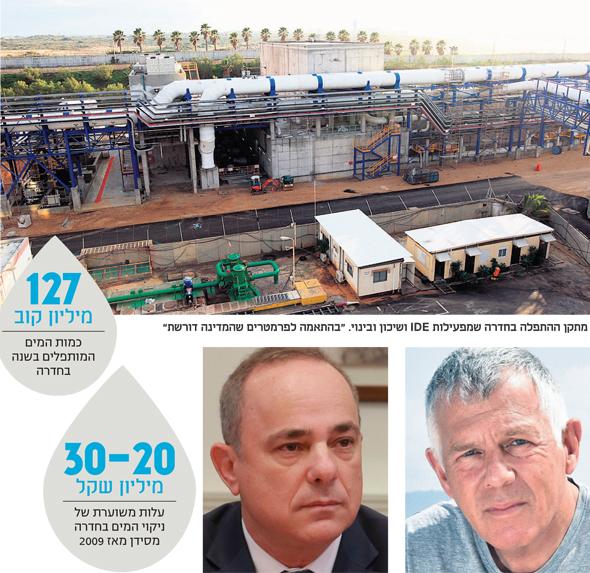 למטה מימין: מנהל רשות המים גיורא שחם ושר האנרגיה יובל שטייניץ, צילומים: אוראל כהן,עמית שעל, ערן יופי כהן