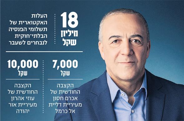"""מ""""מ ראש עיריית דליית אל כרמל לשעבר, אכרם חסון, צילום: אלעד מלכה"""